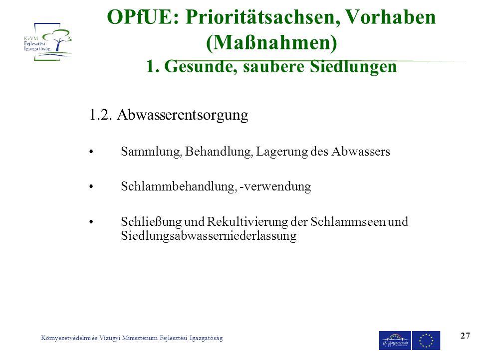 Környezetvédelmi és Vízügyi Minisztérium Fejlesztési Igazgatóság 27 OPfUE: Prioritätsachsen, Vorhaben (Maßnahmen) 1. Gesunde, saubere Siedlungen 1.2.