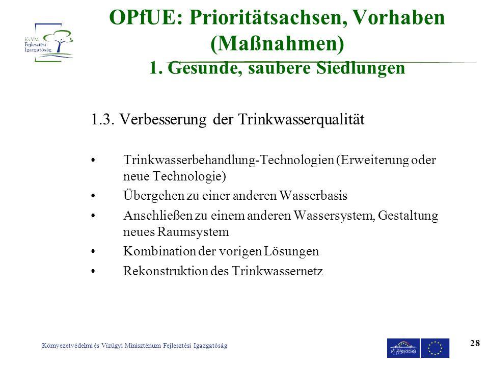 Környezetvédelmi és Vízügyi Minisztérium Fejlesztési Igazgatóság 28 OPfUE: Prioritätsachsen, Vorhaben (Maßnahmen) 1. Gesunde, saubere Siedlungen 1.3.