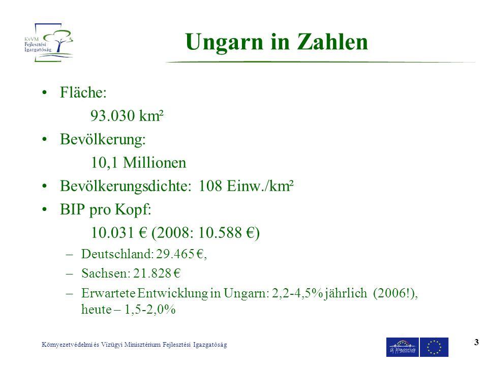 Környezetvédelmi és Vízügyi Minisztérium Fejlesztési Igazgatóság 3 Ungarn in Zahlen Fläche: 93.030 km² Bevölkerung: 10,1 Millionen Bevölkerungsdichte: