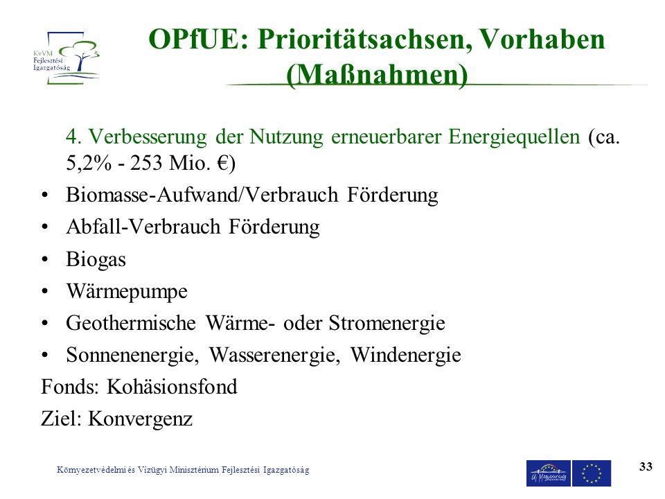 Környezetvédelmi és Vízügyi Minisztérium Fejlesztési Igazgatóság 33 OPfUE: Prioritätsachsen, Vorhaben (Maßnahmen) 4. Verbesserung der Nutzung erneuerb