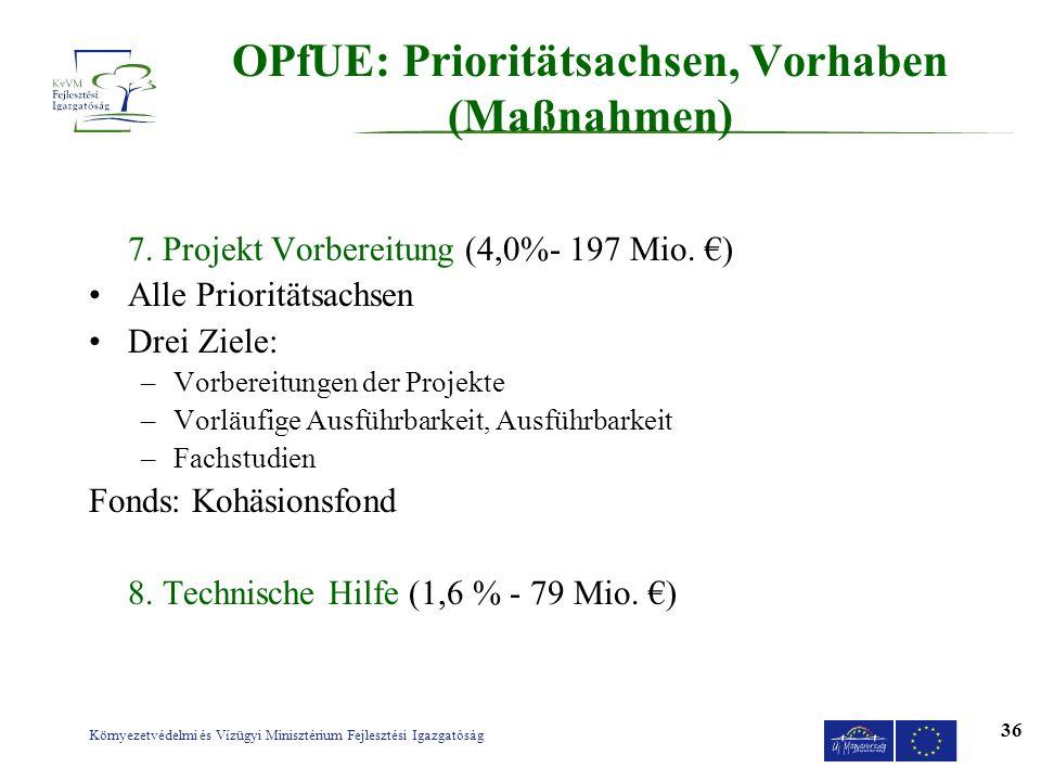 Környezetvédelmi és Vízügyi Minisztérium Fejlesztési Igazgatóság 36 OPfUE: Prioritätsachsen, Vorhaben (Maßnahmen) 7. Projekt Vorbereitung (4,0%- 197 M