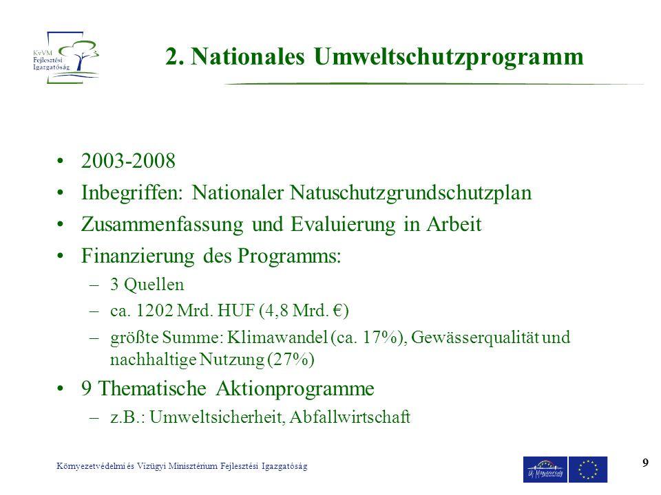 Környezetvédelmi és Vízügyi Minisztérium Fejlesztési Igazgatóság 9 2. Nationales Umweltschutzprogramm 2003-2008 Inbegriffen: Nationaler Natuschutzgrun