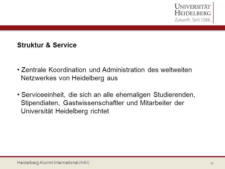 Struktur & Service Zentrale Koordination und Administration des weltweiten Netzwerkes von Heidelberg aus Serviceeinheit, die sich an alle ehemaligen S