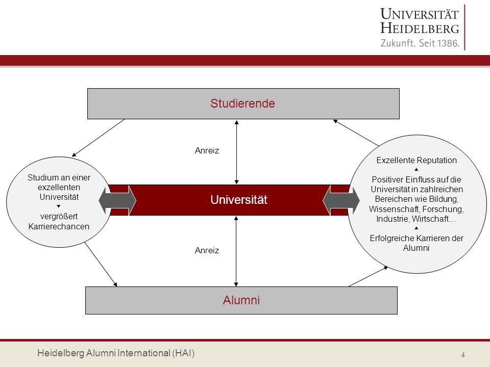 Studierende Universität Alumni Studium an einer exzellenten Universität vergrößert Karrierechancen Exzellente Reputation Positiver Einfluss auf die Un