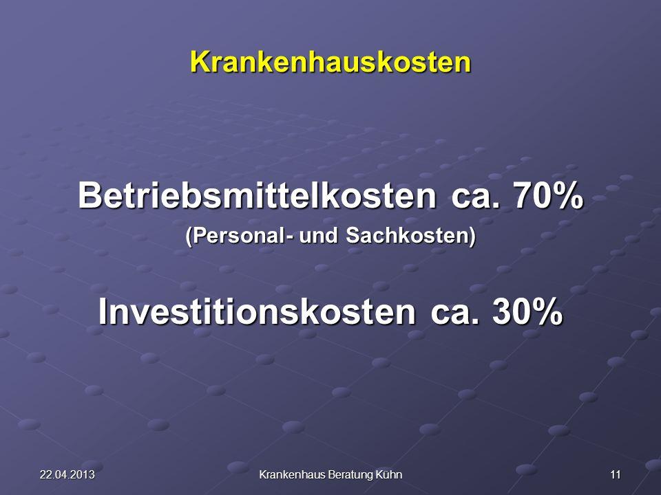 1122.04.2013Krankenhaus Beratung Kühn Krankenhauskosten Betriebsmittelkosten ca.