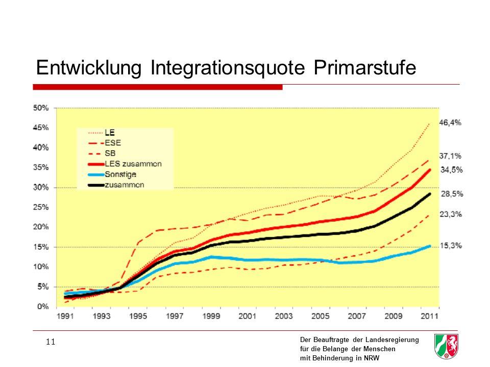 Der Beauftragte der Landesregierung für die Belange der Menschen mit Behinderung in NRW 11 Entwicklung Integrationsquote Primarstufe