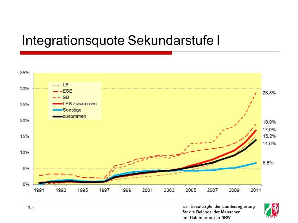Der Beauftragte der Landesregierung für die Belange der Menschen mit Behinderung in NRW 12 Integrationsquote Sekundarstufe I
