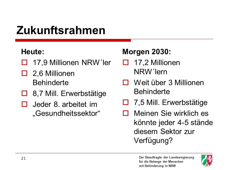 Der Beauftragte der Landesregierung für die Belange der Menschen mit Behinderung in NRW 21 Zukunftsrahmen Heute: 17,9 Millionen NRW´ler 2,6 Millionen Behinderte 8,7 Mill.