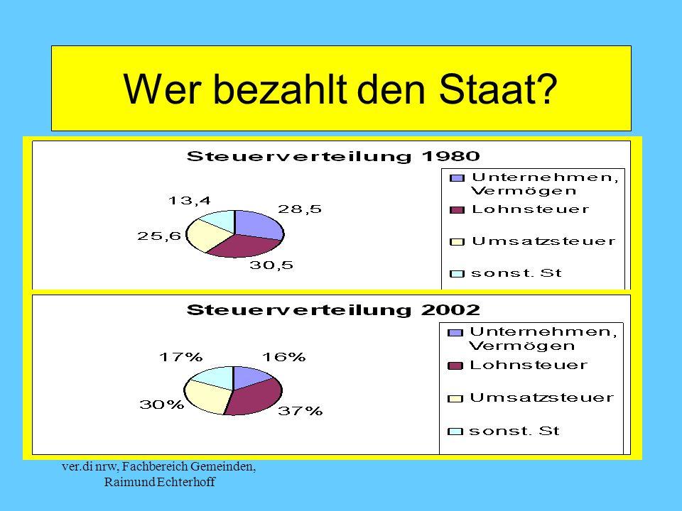 ver.di nrw, Fachbereich Gemeinden, Raimund Echterhoff Wer bezahlt den Staat?