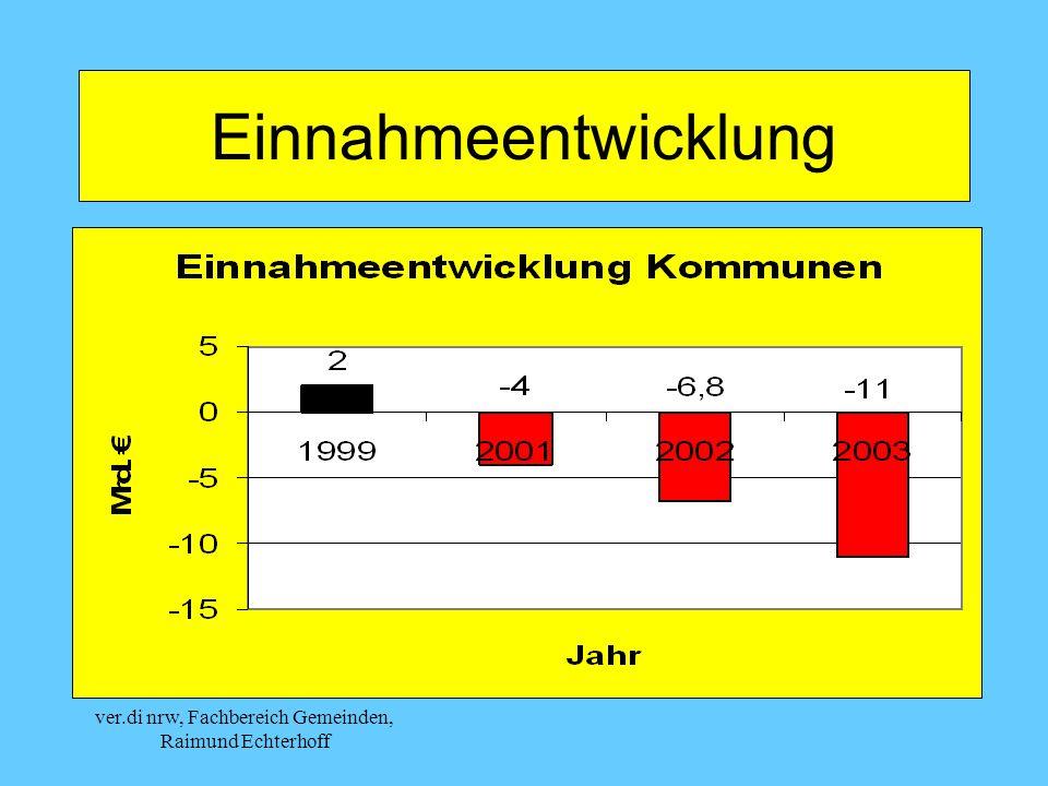 ver.di nrw, Fachbereich Gemeinden, Raimund Echterhoff Einnahmeentwicklung