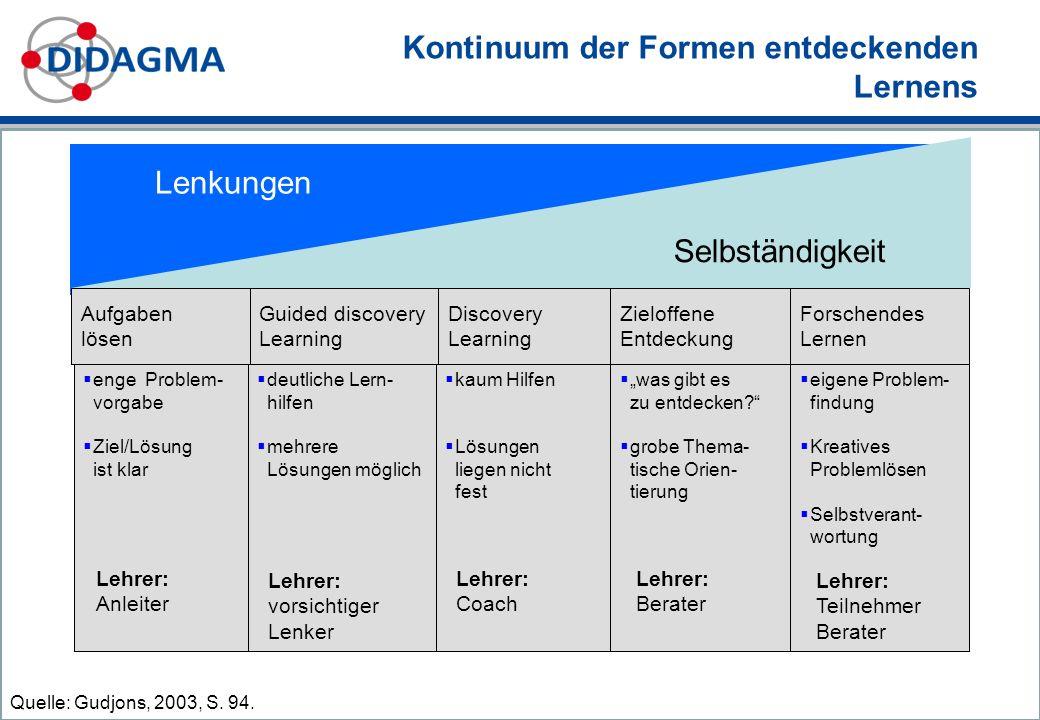 Vollständiger Lehr-Lern-Prozess (vgl.