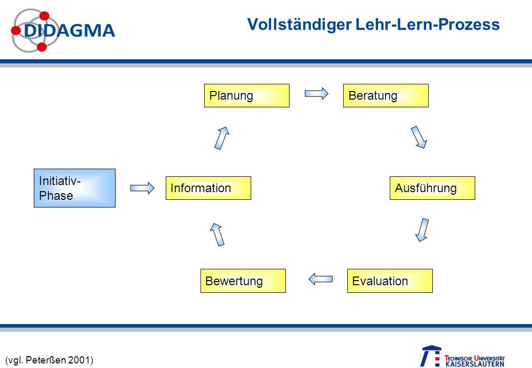 Lernschleife im handlungsorientierten Unterricht (Arnold/ Schüßler 1998, S.
