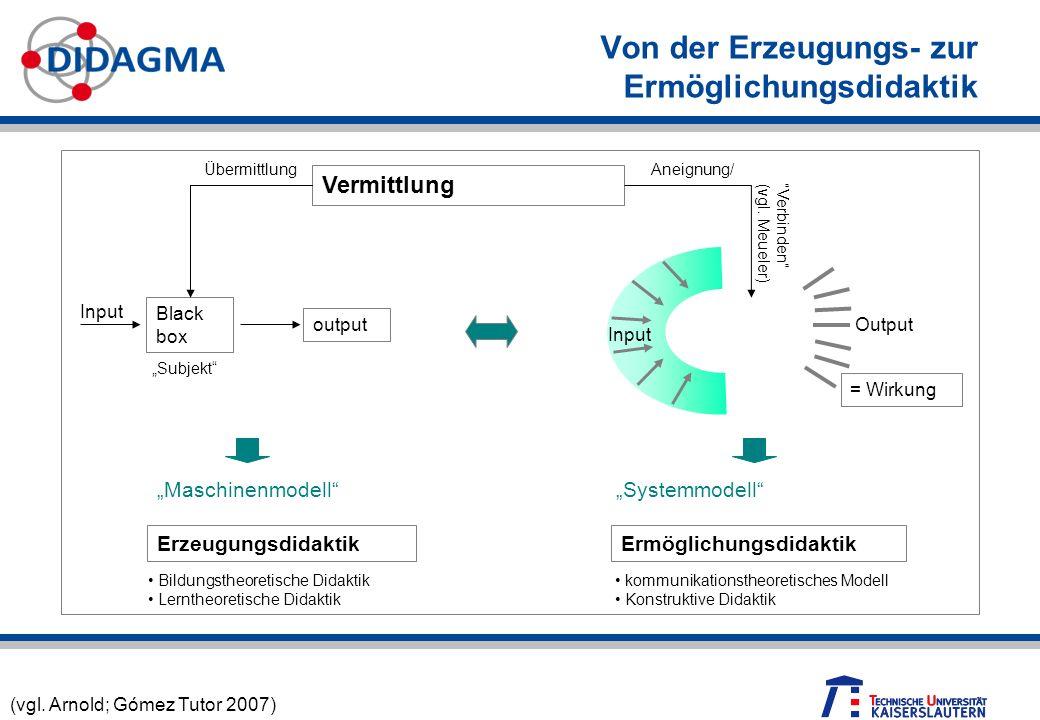 Vermittlung Black box output Input Subjekt Input Output = Wirkung Aneignung/ Verbinden (vgl. Meueler) Übermittlung MaschinenmodellSystemmodell Ermögli