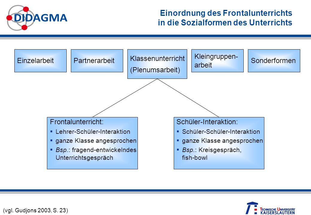 Einordnung des Frontalunterrichts in die Sozialformen des Unterrichts (vgl.