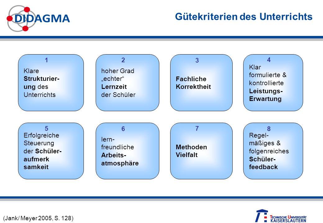 Gütekriterien des Unterrichts (Jank/ Meyer 2005, S. 128) Klare Strukturier- ung des Unterrichts hoher Grad echter Lernzeit der Schüler Fachliche Korre