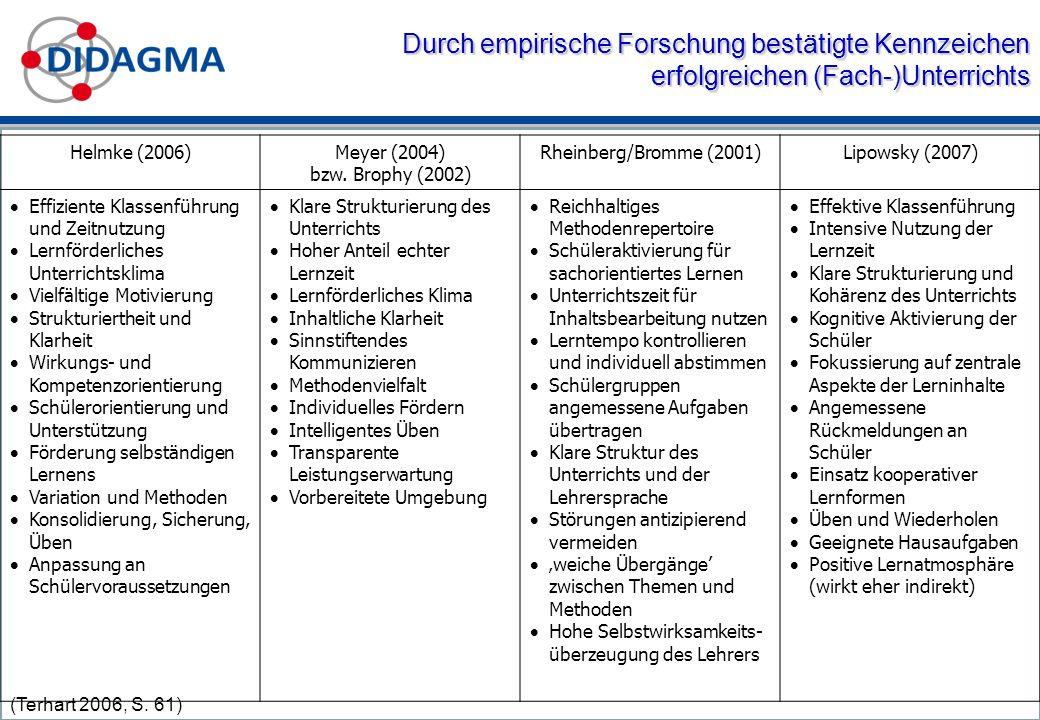 Durch empirische Forschung bestätigte Kennzeichen erfolgreichen (Fach-)Unterrichts Helmke (2006)Meyer (2004) bzw. Brophy (2002) Rheinberg/Bromme (2001