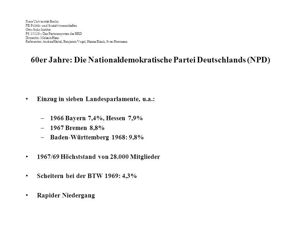 Freie Universität Berlin FB Politik- und Sozialwissenschaften Otto-Suhr-Institut PS 15126 – Das Parteiensystem der BRD Dozentin: Melanie Haas Referenten: Andrea Härtel, Benjamin Vogel, Hanna Blank, Sven Herrmann 60er Jahre: Die Nationaldemokratische Partei Deutschlands (NPD) Einzug in sieben Landesparlamente, u.a.: –1966 Bayern 7,4%, Hessen 7,9% –1967 Bremen 8,8% –Baden-Württemberg 1968: 9,8% 1967/69 Höchststand von 28.000 Mitglieder Scheitern bei der BTW 1969: 4,3% Rapider Niedergang