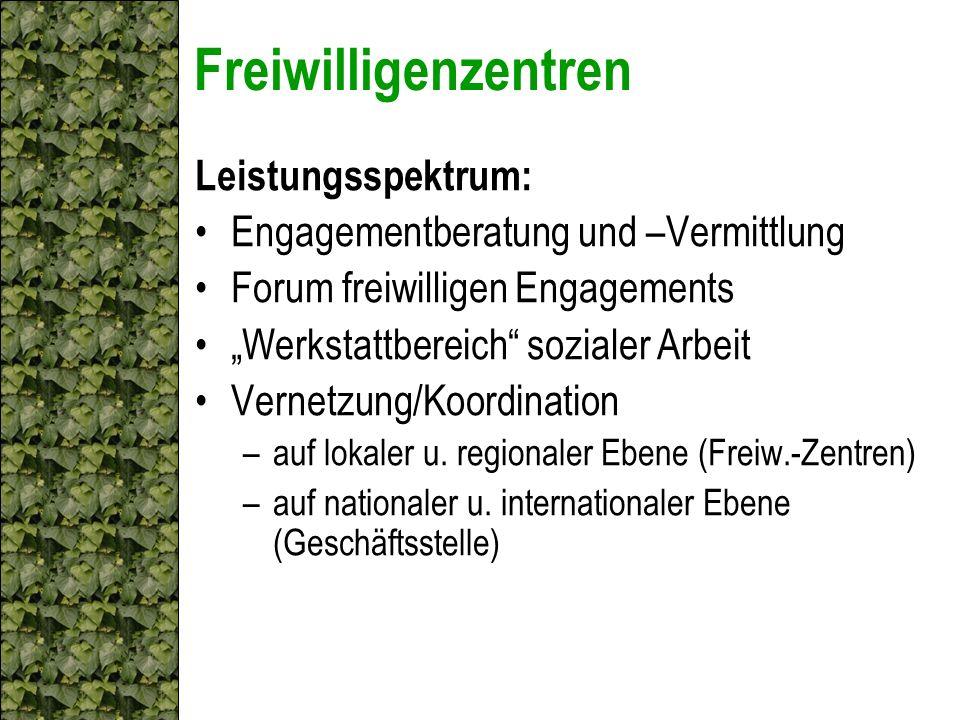 Freiwilligenzentren Leistungsspektrum: Engagementberatung und –Vermittlung Forum freiwilligen Engagements Werkstattbereich sozialer Arbeit Vernetzung/