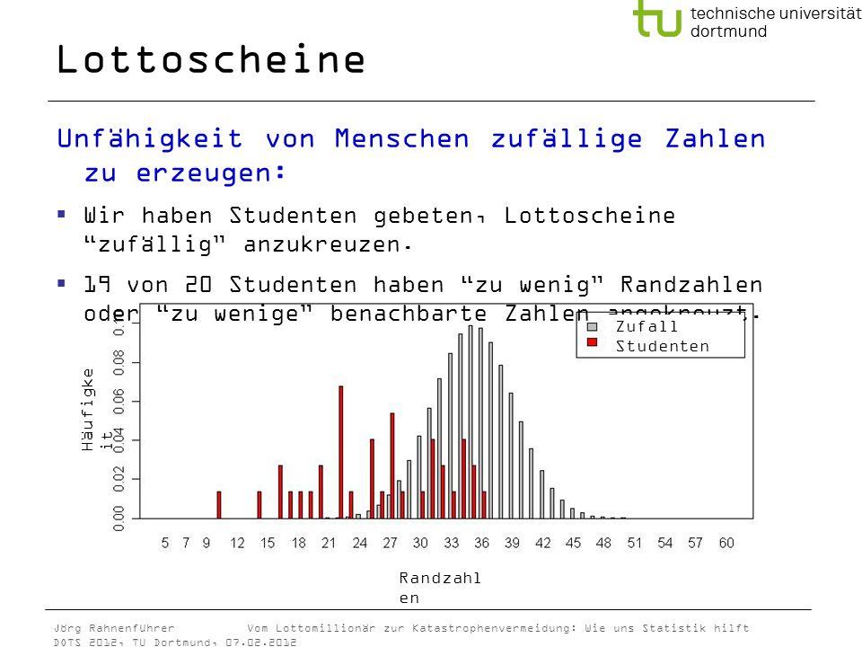 Jörg Rahnenführer Vom Lottomillionär zur Katastrophenvermeidung: Wie uns Statistik hilft DOTS 2012, TU Dortmund, 07.02.2012 Lottoscheine Unfähigkeit v