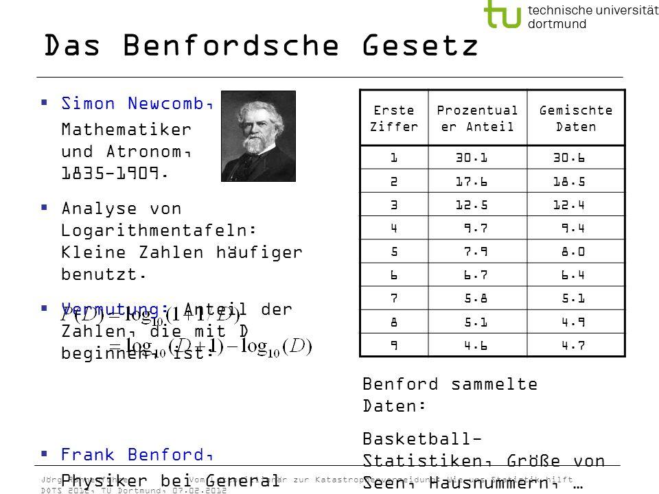 Jörg Rahnenführer Vom Lottomillionär zur Katastrophenvermeidung: Wie uns Statistik hilft DOTS 2012, TU Dortmund, 07.02.2012 Benford sammelte Daten: Ba