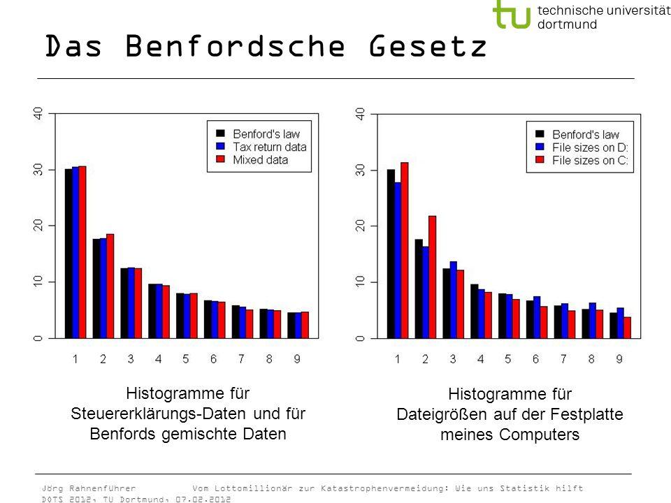 Jörg Rahnenführer Vom Lottomillionär zur Katastrophenvermeidung: Wie uns Statistik hilft DOTS 2012, TU Dortmund, 07.02.2012 Das Benfordsche Gesetz His