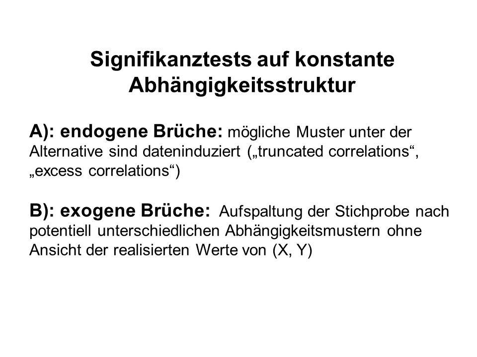 Signifikanztests auf konstante Abhängigkeitsstruktur A): endogene Brüche: mögliche Muster unter der Alternative sind dateninduziert (truncated correla