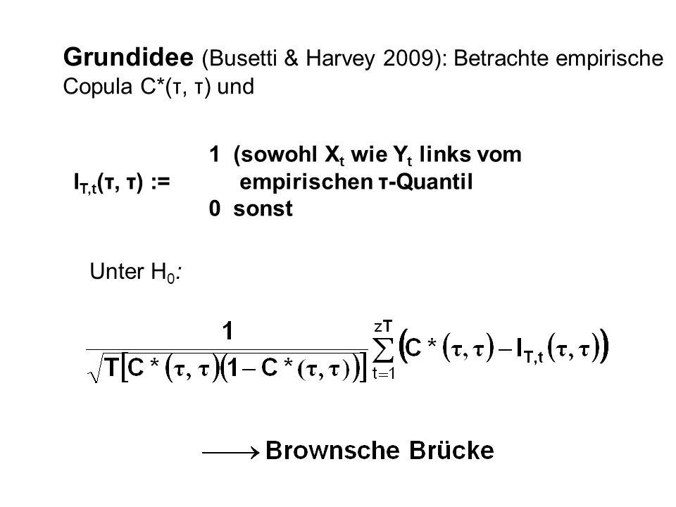 Grundidee (Busetti & Harvey 2009): Betrachte empirische Copula C*(τ, τ) und 1 (sowohl X t wie Y t links vom I T,t (τ, τ) := empirischen τ-Quantil 0 so