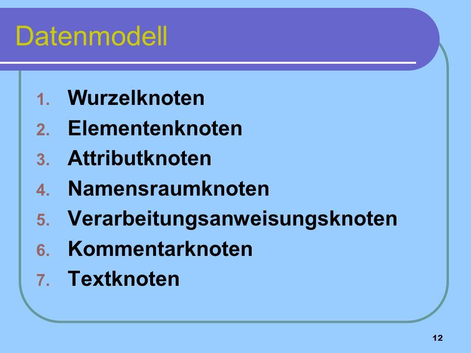 12 Datenmodell 1.Wurzelknoten 2. Elementenknoten 3.