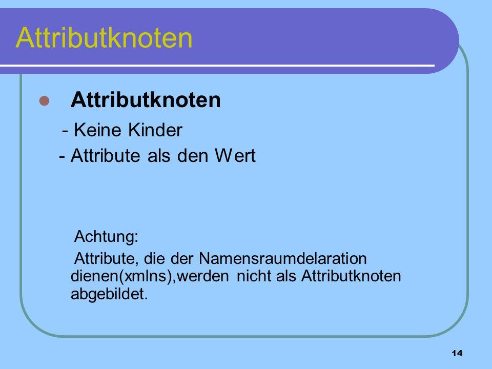 14 Attributknoten - Keine Kinder - Attribute als den Wert Achtung: Attribute, die der Namensraumdelaration dienen(xmlns),werden nicht als Attributknoten abgebildet.