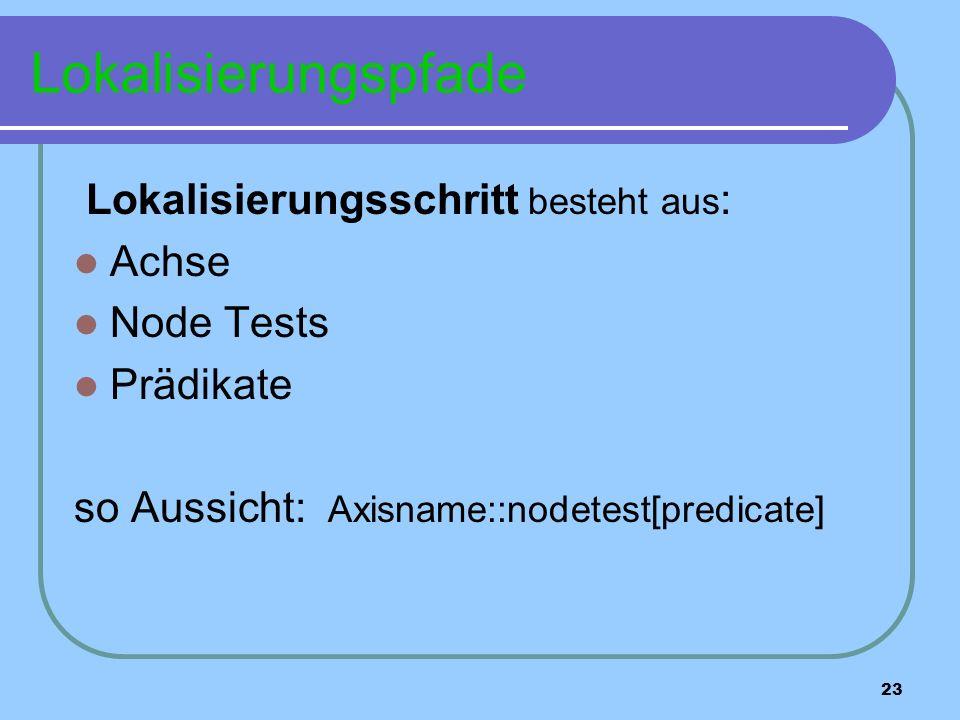23 Lokalisierungspfade Lokalisierungsschritt besteht aus : Achse Node Tests Prädikate so Aussicht: Axisname::nodetest[predicate]