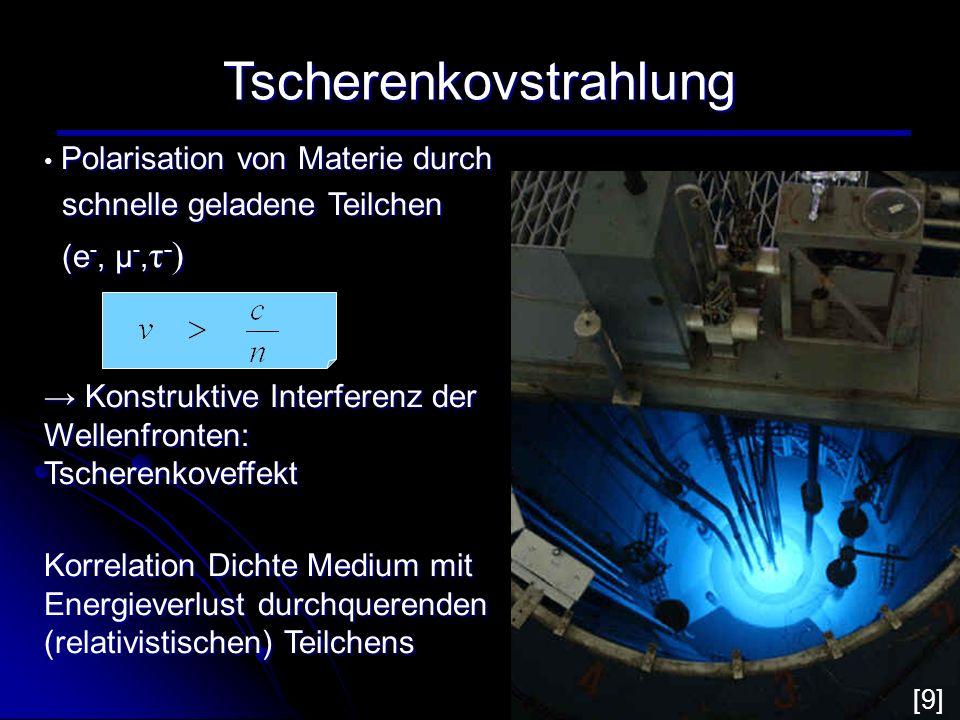 Tscherenkovstrahlung Polarisation von Materie durch Polarisation von Materie durch schnelle geladene Teilchen schnelle geladene Teilchen (e -, µ -, τ