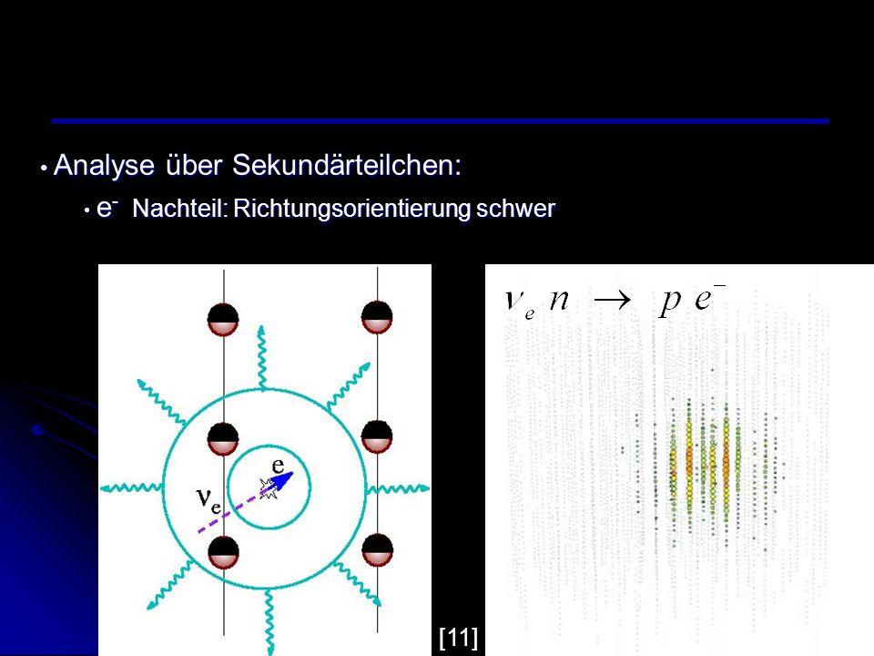 Analyse über Sekundärteilchen: Analyse über Sekundärteilchen: e - Nachteil: Richtungsorientierung schwer e - Nachteil: Richtungsorientierung schwer [1