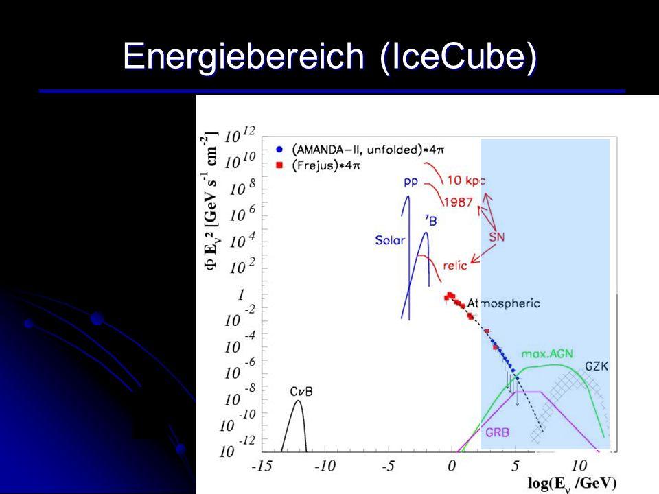 Energiebereich (IceCube)