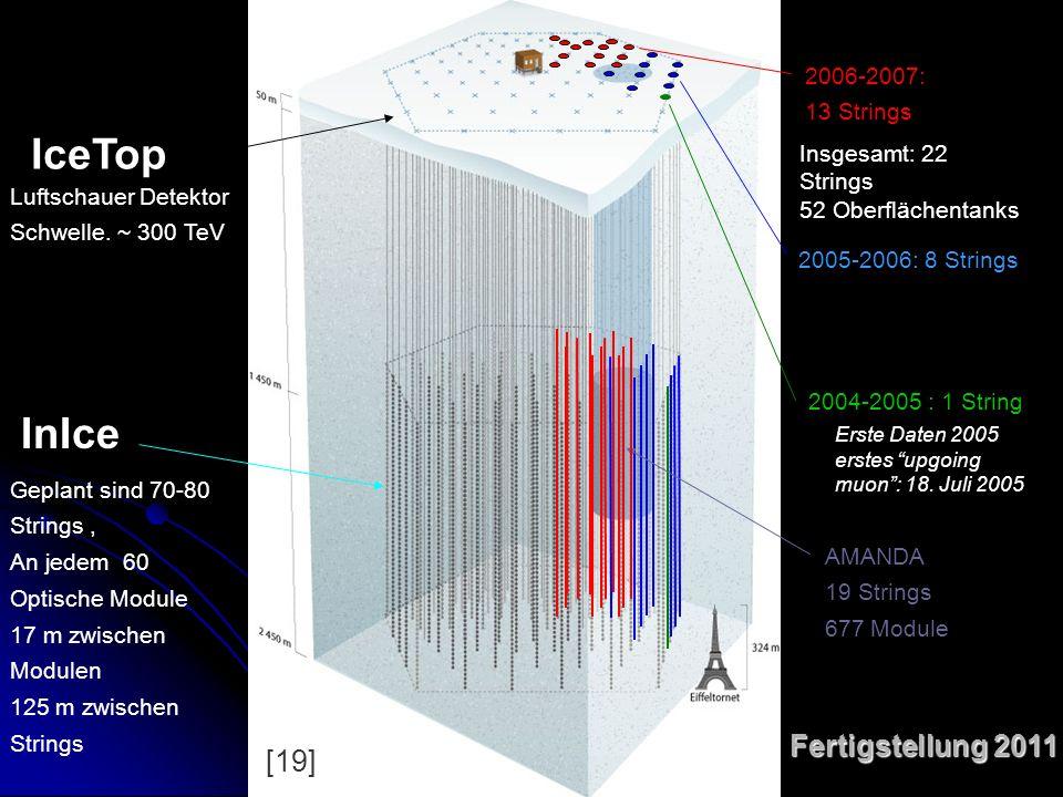 IceTop InIce Luftschauer Detektor Schwelle. ~ 300 TeV Geplant sind 70-80 Strings, An jedem 60 Optische Module 17 m zwischen Modulen 125 m zwischen Str