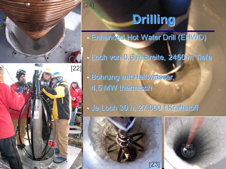 Drilling [21] [23] [24] [22] Enhanced Hot Water Drill (EHWD) Enhanced Hot Water Drill (EHWD) Loch von 0,6 m Breite, 2450 m Tiefe Loch von 0,6 m Breite