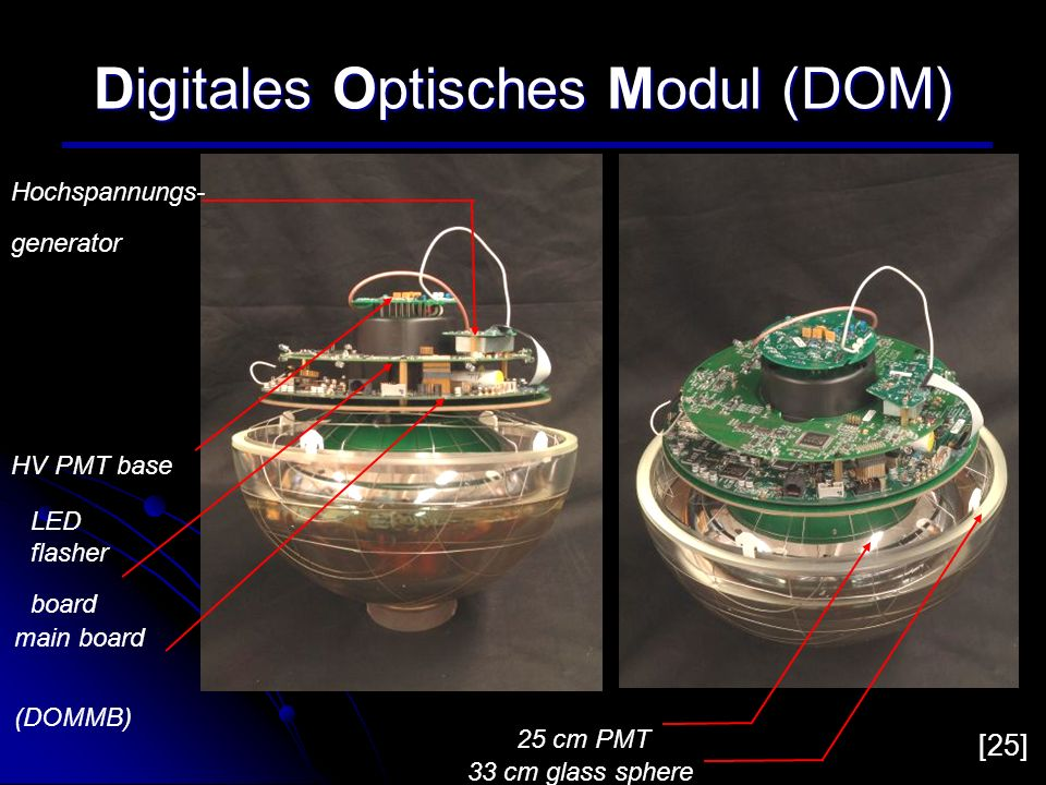 Digitales Optisches Modul (DOM) main board (DOMMB) LED flasher board HV PMT base Hochspannungs- generator 33 cm glass sphere 25 cm PMT [25]