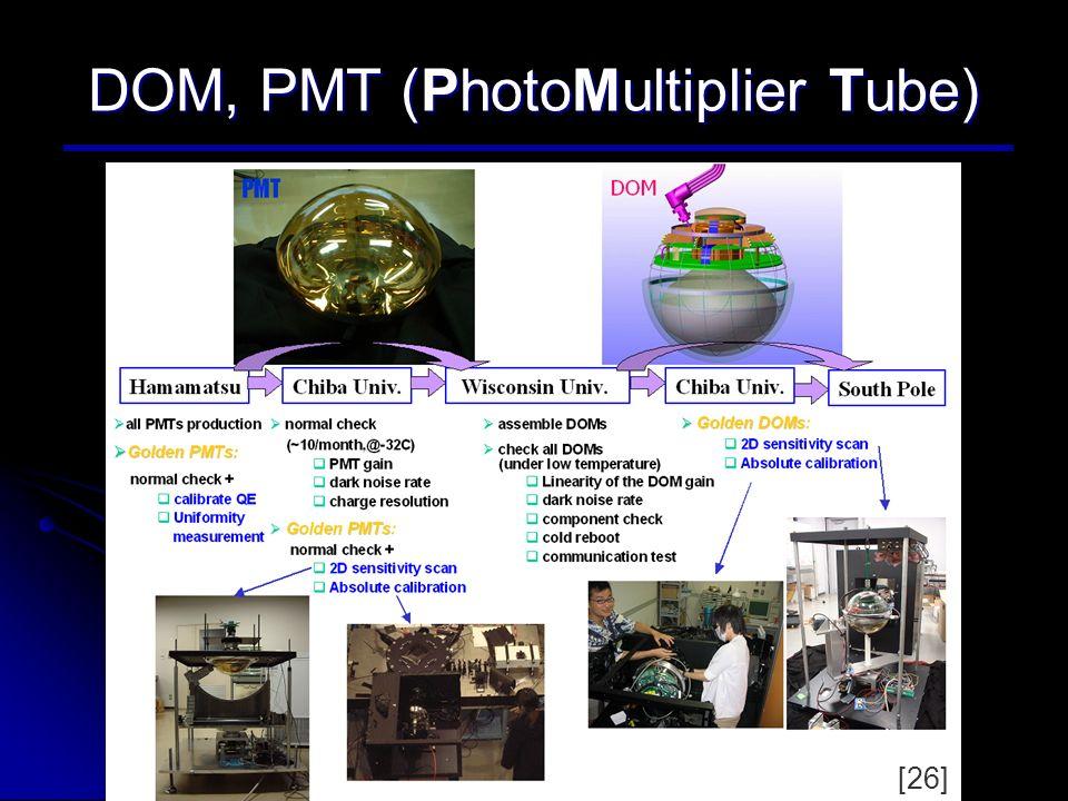 DOM, PMT (PhotoMultiplier Tube) [26]