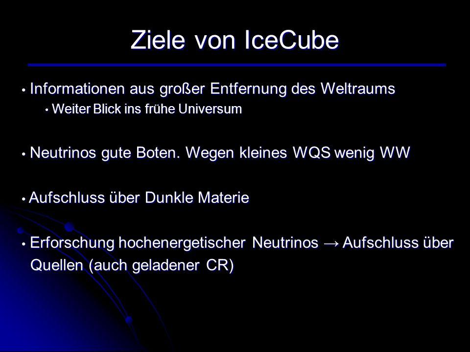Ziele von IceCube Informationen aus großer Entfernung des Weltraums Informationen aus großer Entfernung des Weltraums Weiter Blick ins frühe Universum