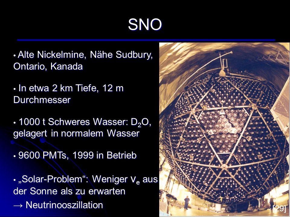 SNO Alte Nickelmine, Nähe Sudbury, Ontario, Kanada Alte Nickelmine, Nähe Sudbury, Ontario, Kanada In etwa 2 km Tiefe, 12 m Durchmesser In etwa 2 km Ti
