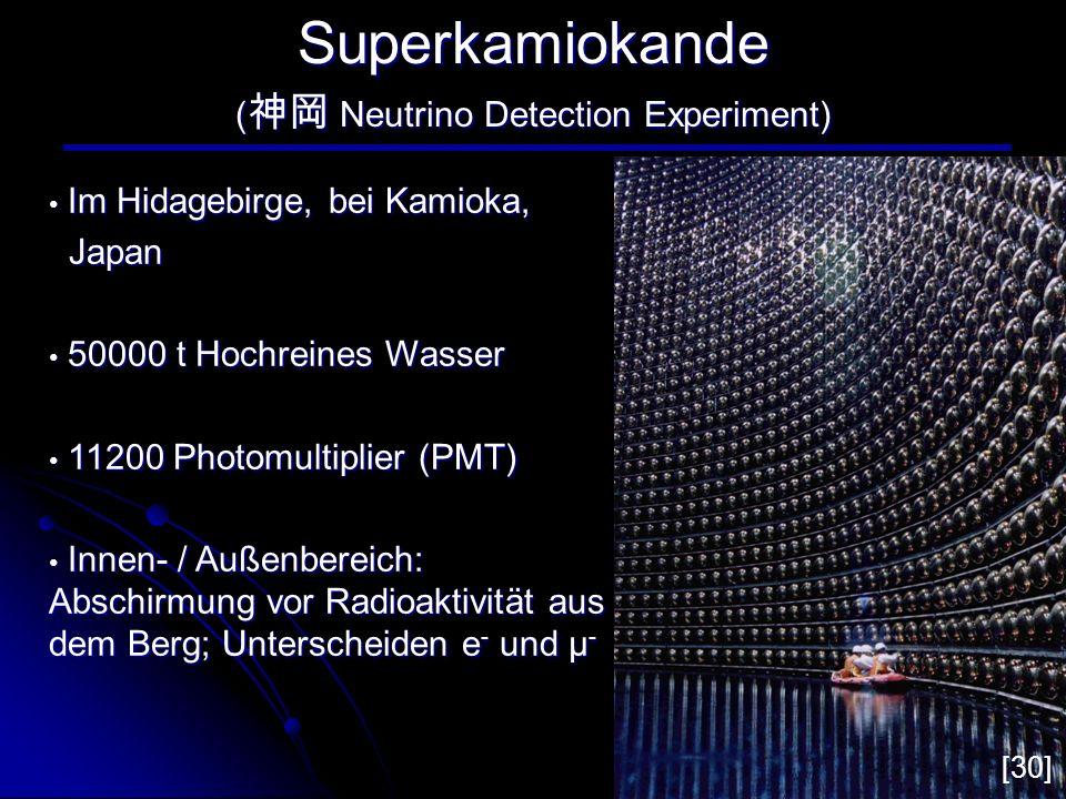 Superkamiokande ( Neutrino Detection Experiment) Im Hidagebirge, bei Kamioka, Im Hidagebirge, bei Kamioka, Japan Japan 50000 t Hochreines Wasser 50000