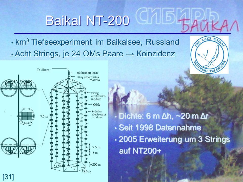 Baikal NT-200 km 3 Tiefseexperiment im Baikalsee, Russland km 3 Tiefseexperiment im Baikalsee, Russland Acht Strings, je 24 OMs Paare Koinzidenz Acht