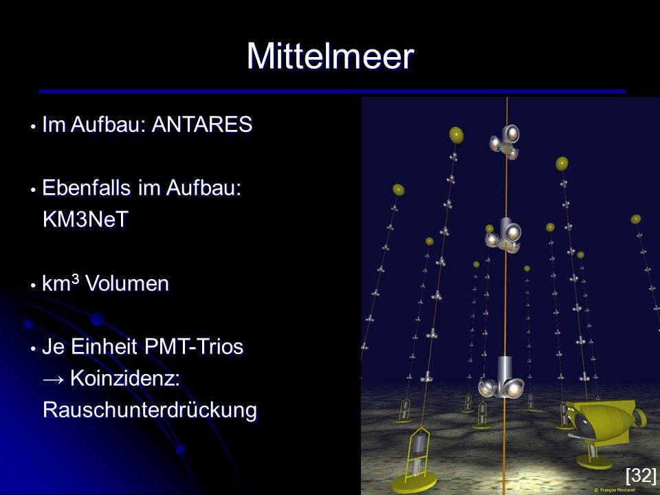Mittelmeer Im Aufbau: ANTARES Im Aufbau: ANTARES Ebenfalls im Aufbau: Ebenfalls im Aufbau: KM3NeT KM3NeT km 3 Volumen km 3 Volumen Je Einheit PMT-Trio