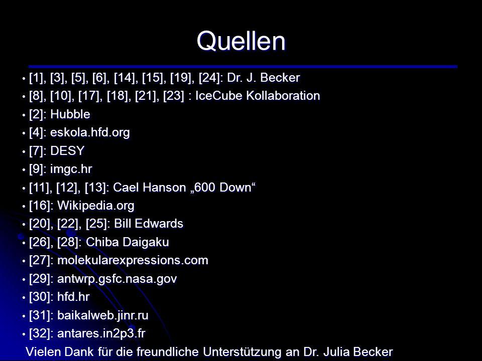 Quellen [1], [3], [5], [6], [14], [15], [19], [24]: Dr. J. Becker [1], [3], [5], [6], [14], [15], [19], [24]: Dr. J. Becker [8], [10], [17], [18], [21