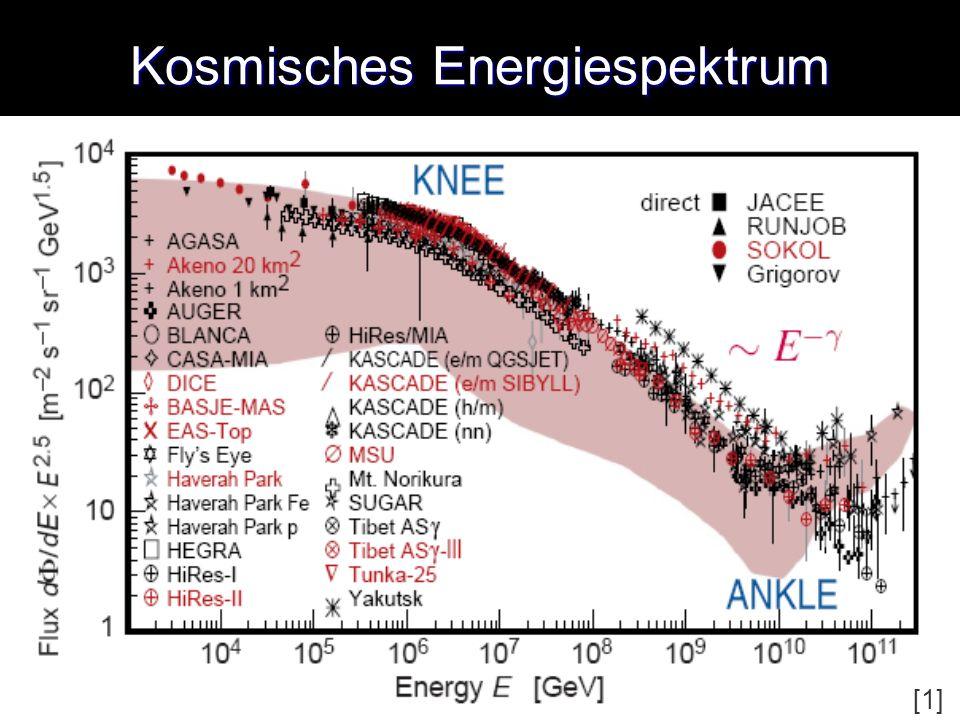 Kosmisches Energiespektrum [1]