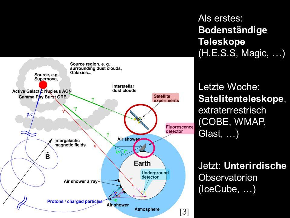 Als erstes: Bodenständige Teleskope (H.E.S.S, Magic, …) Letzte Woche: Satelitenteleskope, extraterrestrisch (COBE, WMAP, Glast, …) Jetzt: Unterirdisch
