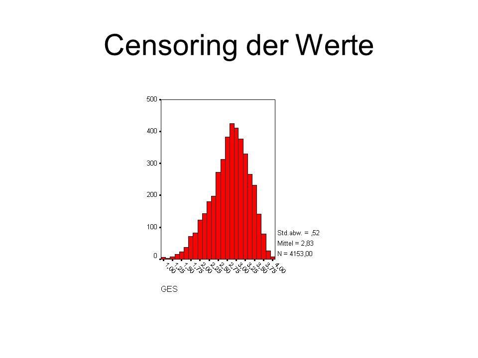Censoring der Werte