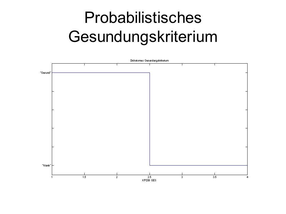 Probabilistisches Gesundungskriterium