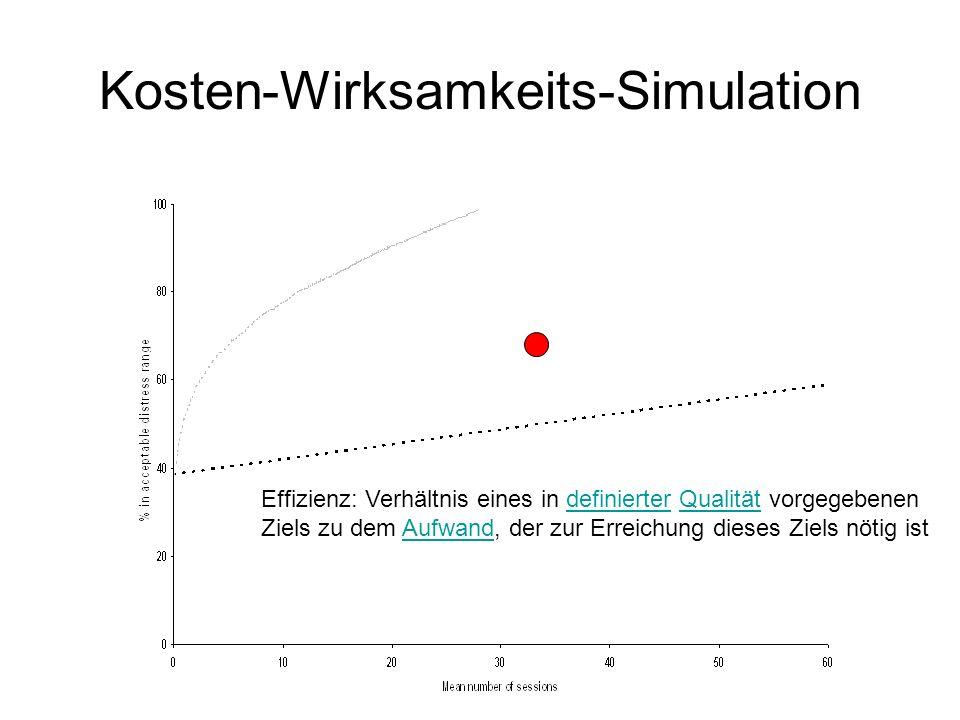 Kosten-Wirksamkeits-Simulation Effizienz: Verhältnis eines in definierter Qualität vorgegebenendefinierterQualität Ziels zu dem Aufwand, der zur Erreichung dieses Ziels nötig istAufwand
