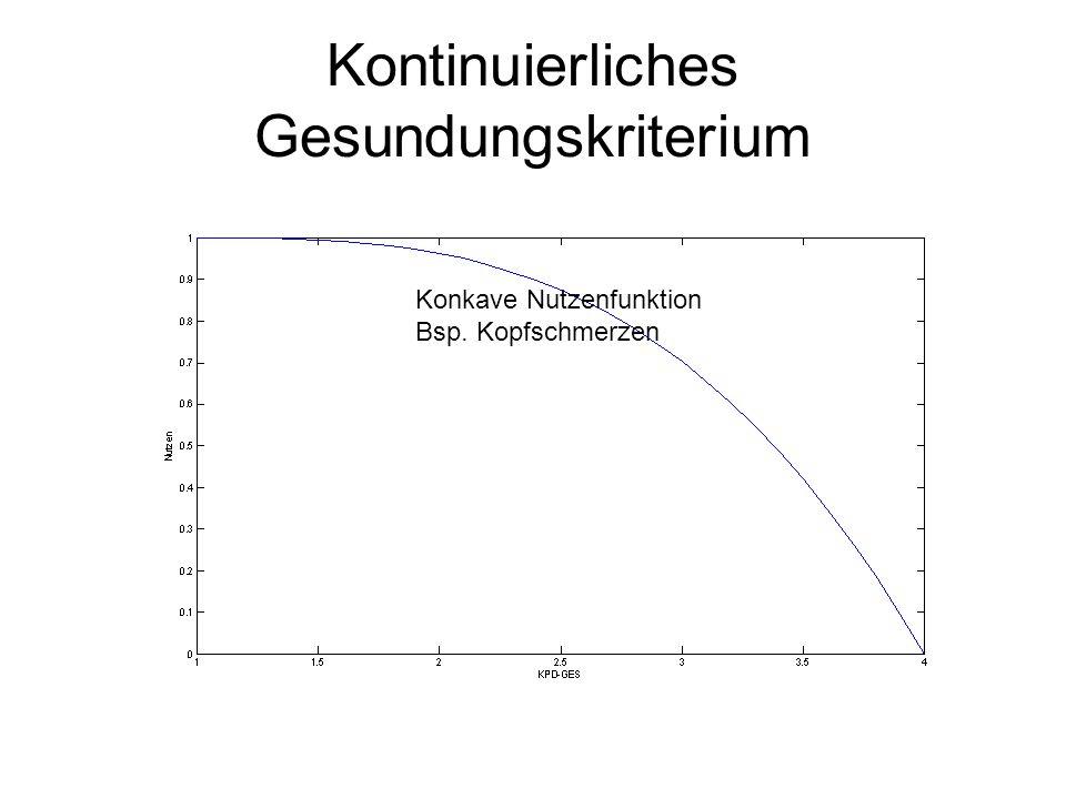 Kontinuierliches Gesundungskriterium Konkave Nutzenfunktion 100 Patienten, 50 Anfangswert = 4 50 Anfangswert = 3 200 Sitzungen c=-.5 Jeder Pat.