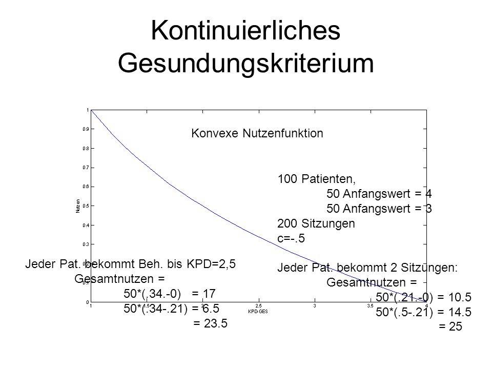 Kontinuierliches Gesundungskriterium 100 Patienten, 50 Anfangswert = 4 50 Anfangswert = 3 200 Sitzungen c=-.5 Jeder Pat.